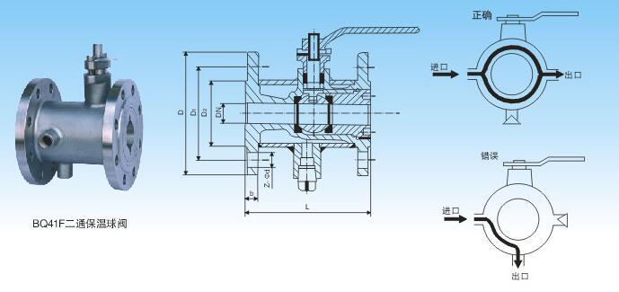 bq41f夹套保温球阀结构图