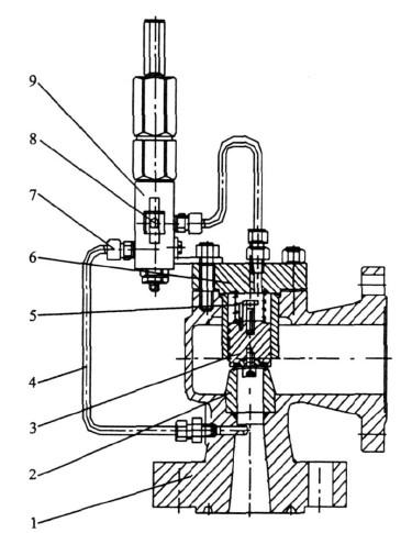 先导式安全阀结构特点及工作原理